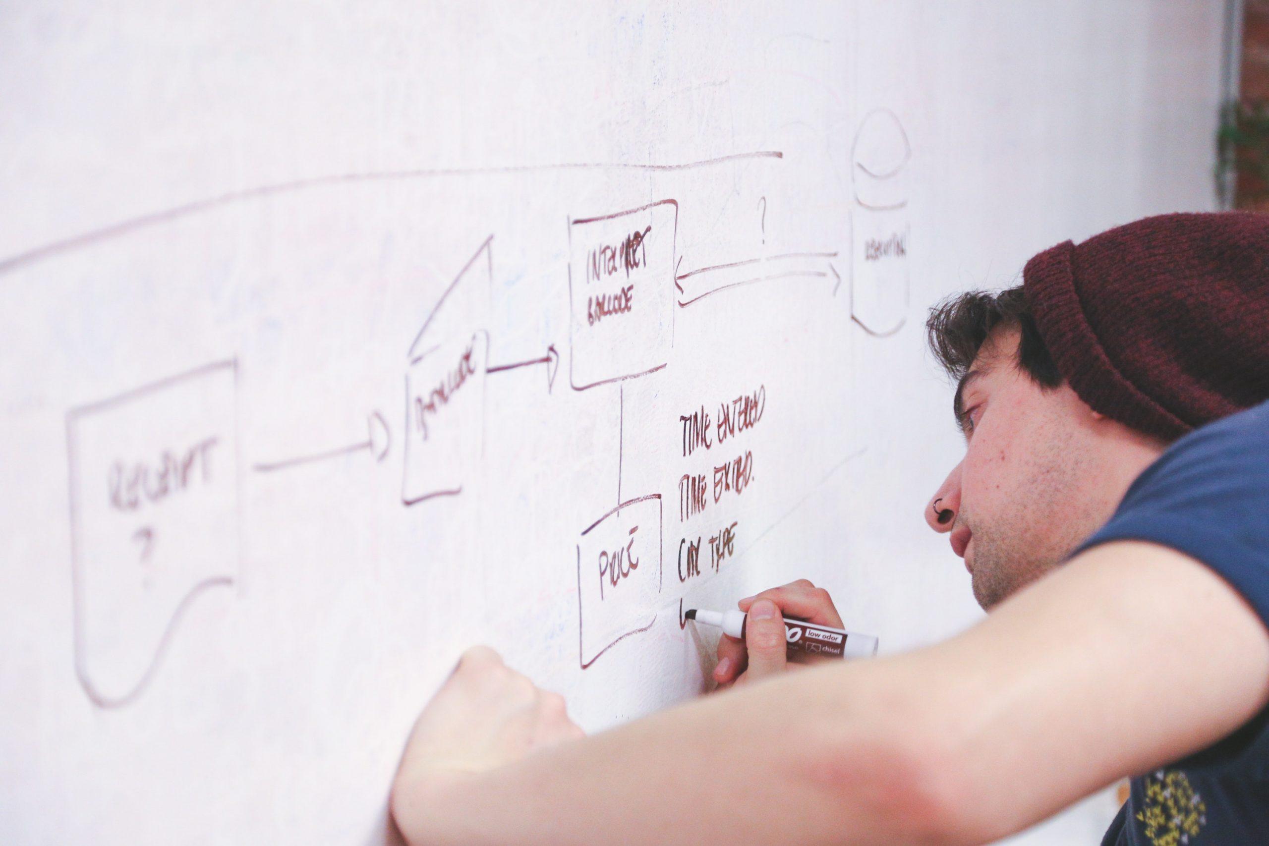 Cykl: Przewodnik po spójności projektu. Najlepsze praktyki projektowania interfejsów użytkownika i UX Cz. 2